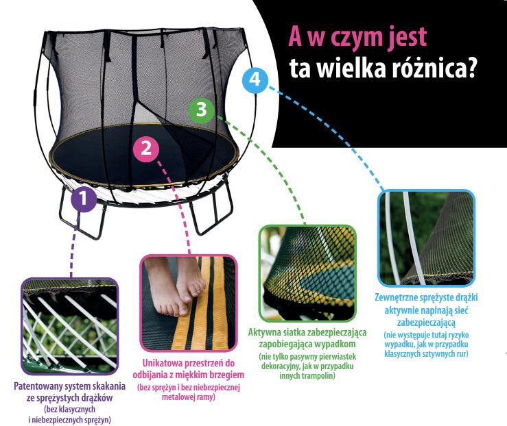 trampoliny10