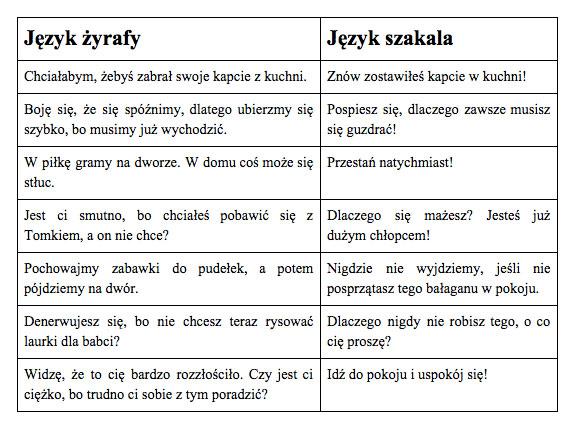 jezyk-zyrafy2